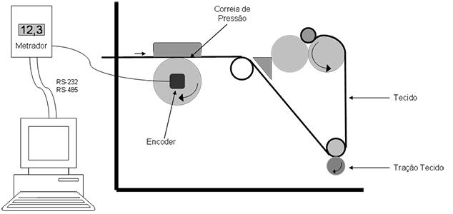 esquema_metrador_300